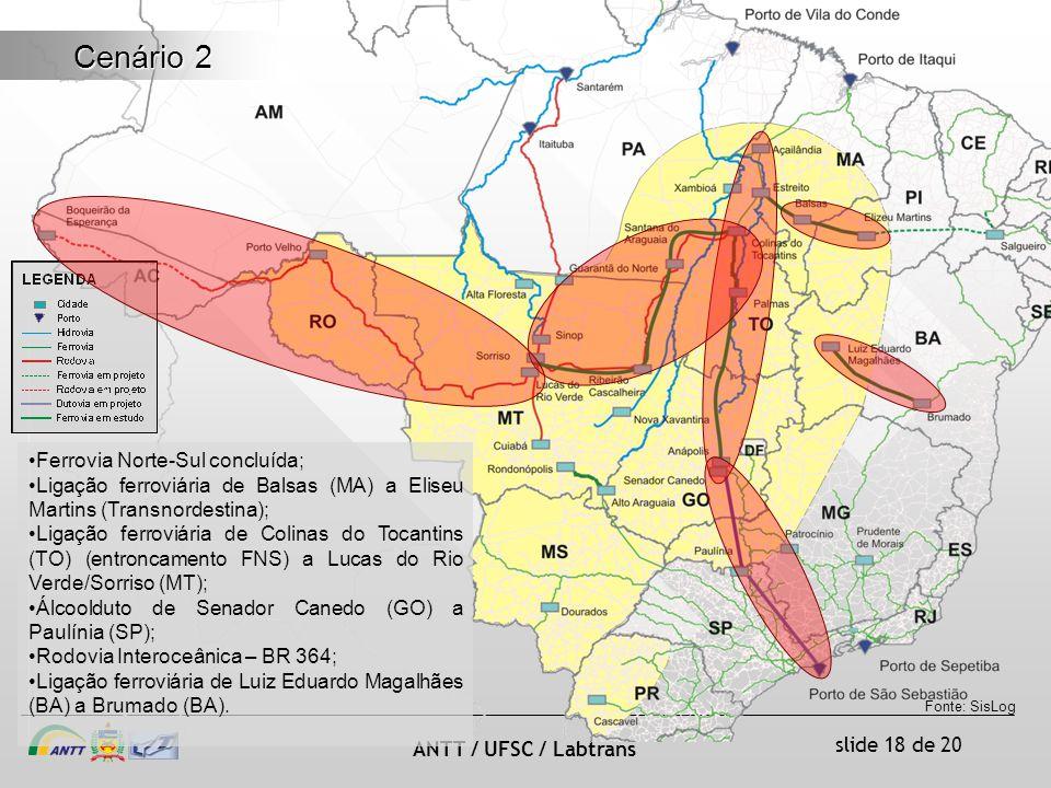 slide 18 de 20 ANTT / UFSC / Labtrans Cenário 2 Ferrovia Norte-Sul concluída; Ligação ferroviária de Balsas (MA) a Eliseu Martins (Transnordestina); Ligação ferroviária de Colinas do Tocantins (TO) (entroncamento FNS) a Lucas do Rio Verde/Sorriso (MT); Álcoolduto de Senador Canedo (GO) a Paulínia (SP); Rodovia Interoceânica – BR 364; Ligação ferroviária de Luiz Eduardo Magalhães (BA) a Brumado (BA).