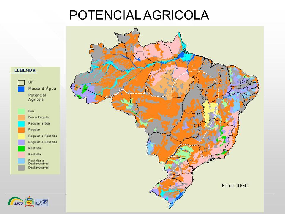 slide 22 de 20 ANTT / UFSC / Labtrans POTENCIAL AGRICOLA Fonte: IBGE
