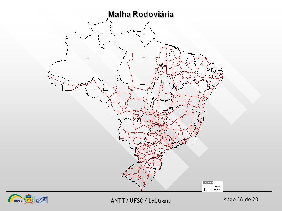 slide 26 de 20 ANTT / UFSC / Labtrans Malha Rodoviária