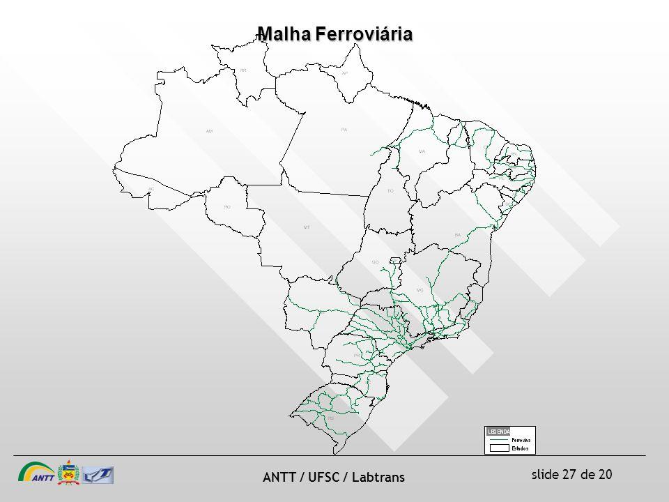 slide 27 de 20 ANTT / UFSC / Labtrans Malha Ferroviária