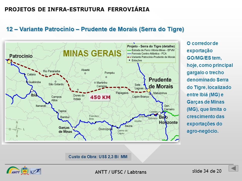 slide 34 de 20 ANTT / UFSC / Labtrans 12 – Variante Patrocínio – Prudente de Morais (Serra do Tigre) O corredor de exportação GO/MG/ES tem, hoje, como principal gargalo o trecho denominado Serra do Tigre, localizado entre Ibiá (MG) e Garças de Minas (MG), que limita o crescimento das exportações do agro-negócio.