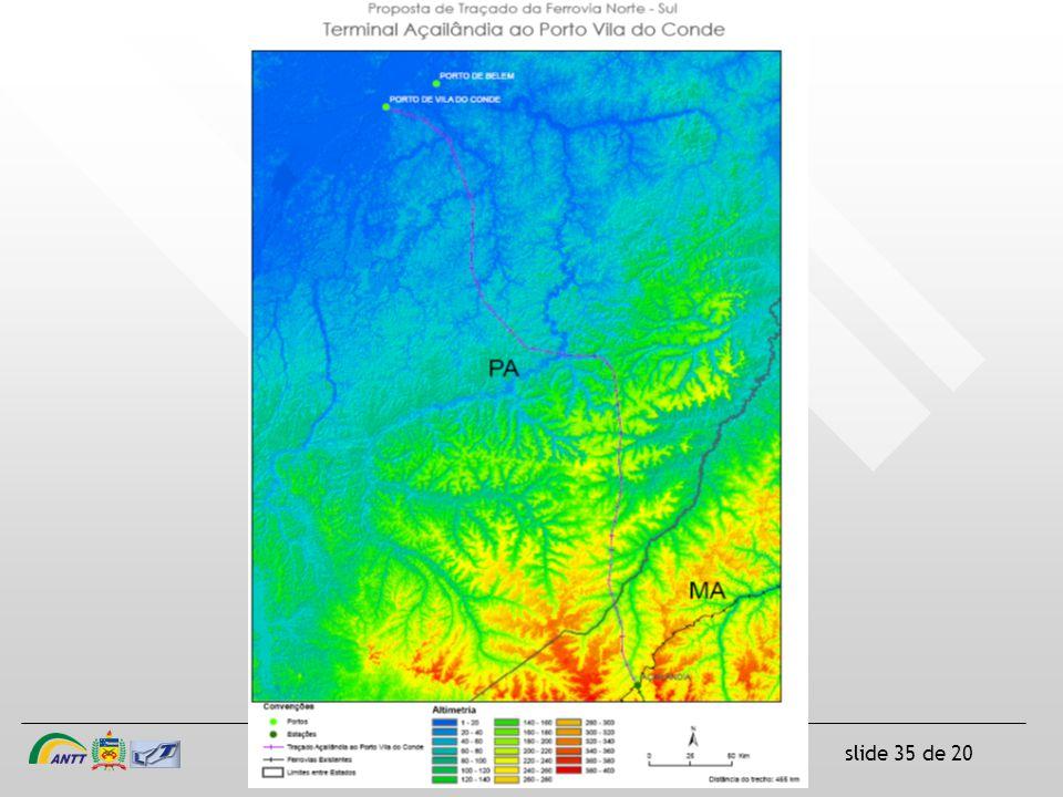 slide 35 de 20 ANTT / UFSC / Labtrans