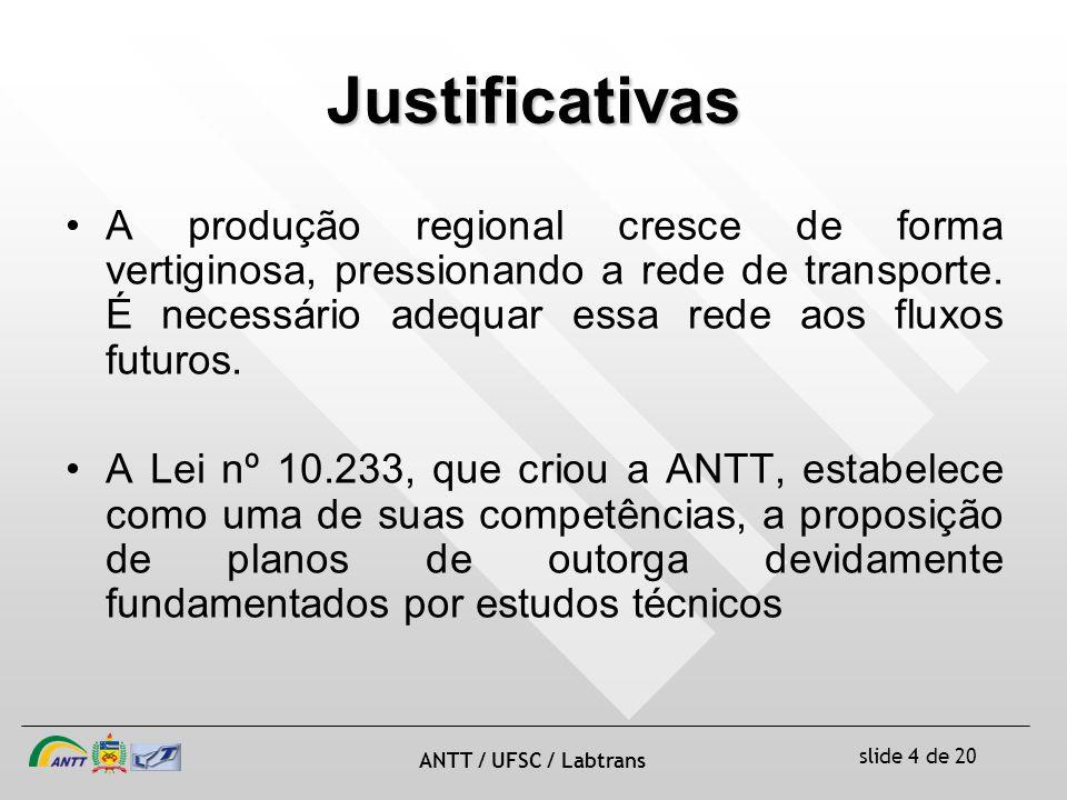slide 4 de 20 ANTT / UFSC / Labtrans A produção regional cresce de forma vertiginosa, pressionando a rede de transporte. É necessário adequar essa red