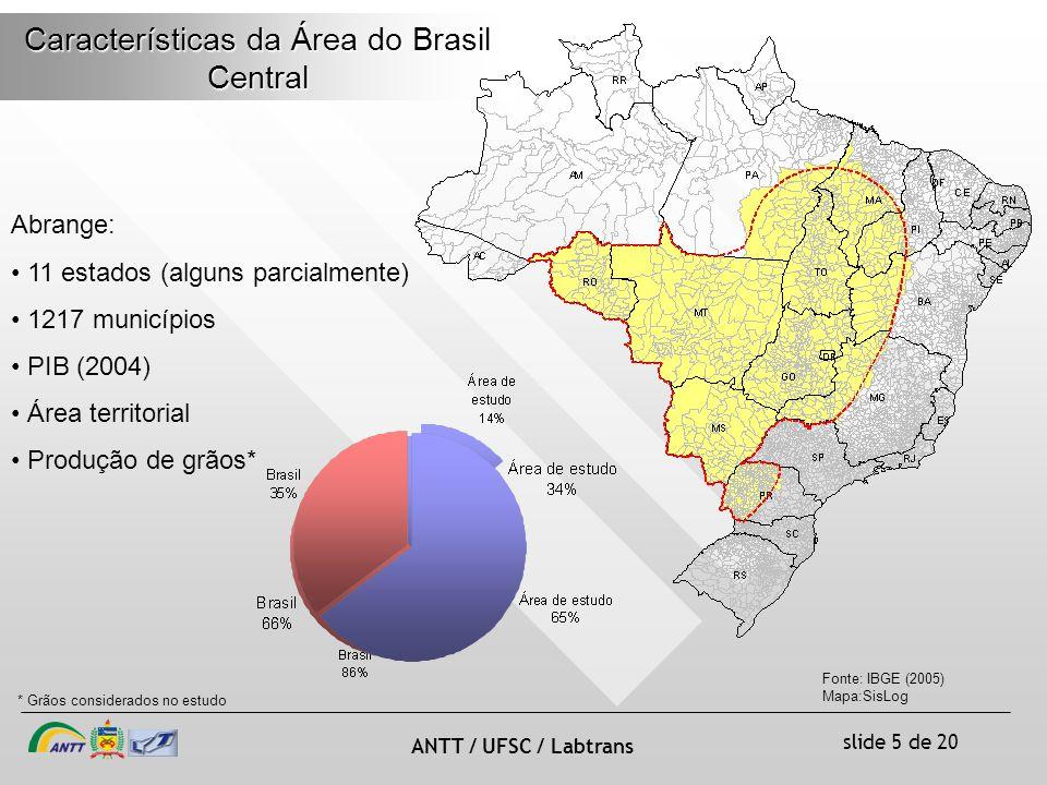 slide 5 de 20 ANTT / UFSC / Labtrans Características da Área do Brasil Central Abrange: 11 estados (alguns parcialmente) 1217 municípios PIB (2004) Área territorial Produção de grãos* * Grãos considerados no estudo Fonte: IBGE (2005) Mapa:SisLog