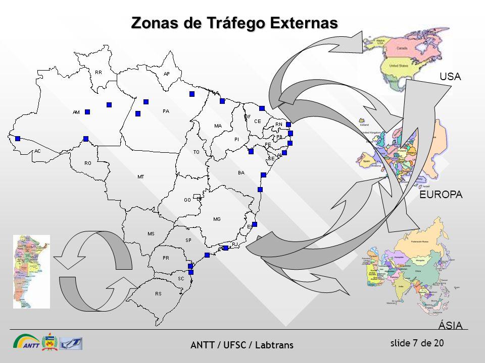 slide 7 de 20 ANTT / UFSC / Labtrans Zonas de Tráfego Externas USA EUROPA ÁSIA