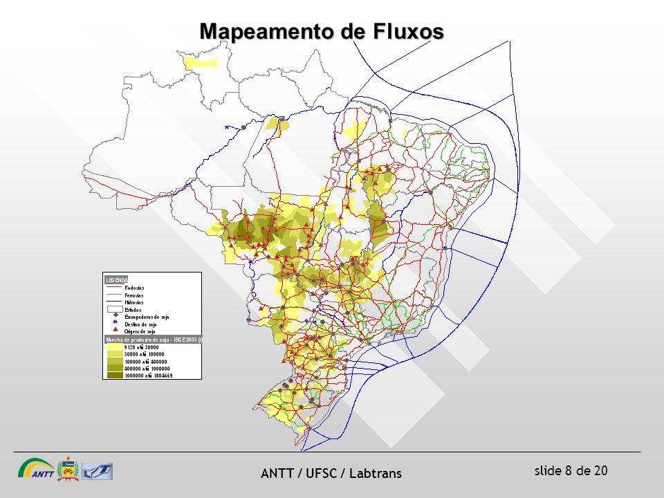 slide 8 de 20 ANTT / UFSC / Labtrans Mapeamento de Fluxos