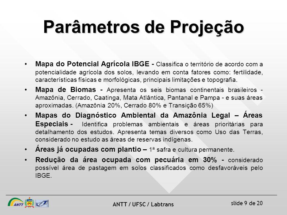 slide 9 de 20 ANTT / UFSC / Labtrans Parâmetros de Projeção Mapa do Potencial Agrícola IBGE - Classifica o território de acordo com a potencialidade a