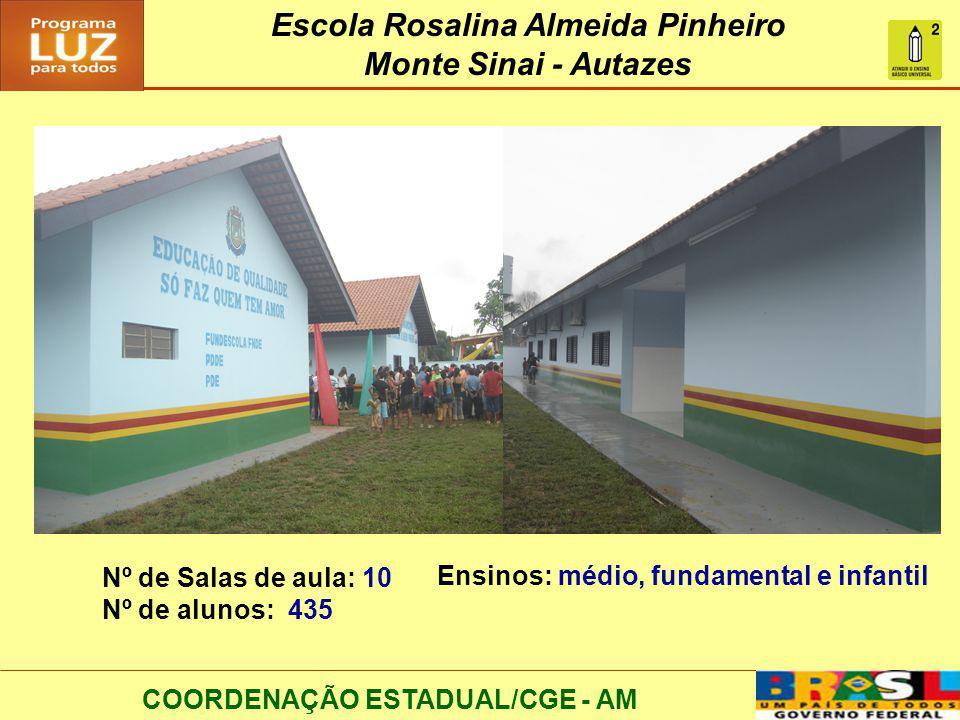 Escola Rosalina Almeida Pinheiro Monte Sinai - Autazes COORDENAÇÃO ESTADUAL/CGE - AM Nº de Salas de aula: 10 Nº de alunos: 435 Ensinos: médio, fundamental e infantil