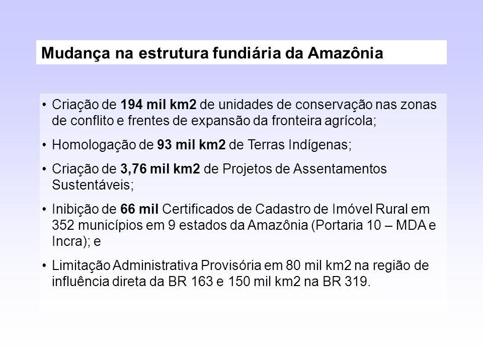 Mudança na estrutura fundiária da Amazônia Criação de 194 mil km2 de unidades de conservação nas zonas de conflito e frentes de expansão da fronteira
