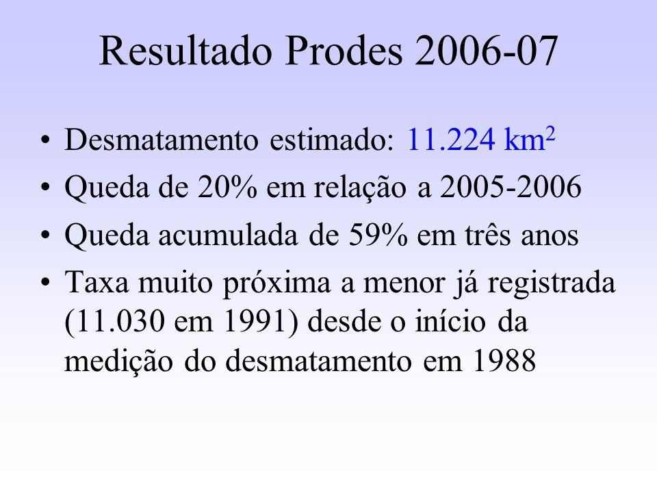 Resultado Prodes 2006-07 Desmatamento estimado: 11.224 km 2 Queda de 20% em relação a 2005-2006 Queda acumulada de 59% em três anos Taxa muito próxima