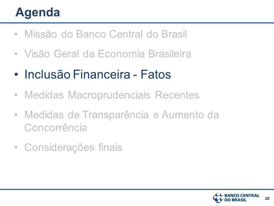 10 Missão do Banco Central do Brasil Visão Geral da Economia Brasileira Inclusão Financeira - Fatos Medidas Macroprudenciais Recentes Medidas de Transparência e Aumento da Concorrência Considerações finais Agenda