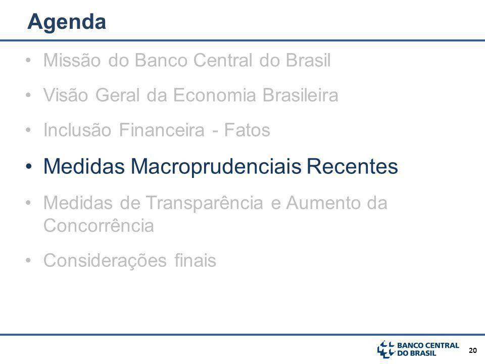 20 Missão do Banco Central do Brasil Visão Geral da Economia Brasileira Inclusão Financeira - Fatos Medidas Macroprudenciais Recentes Medidas de Transparência e Aumento da Concorrência Considerações finais Agenda