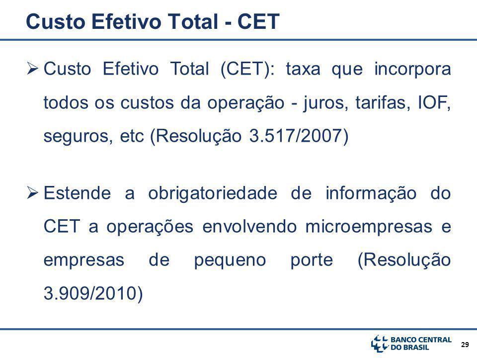 29 Custo Efetivo Total (CET): taxa que incorpora todos os custos da operação - juros, tarifas, IOF, seguros, etc (Resolução 3.517/2007) Estende a obrigatoriedade de informação do CET a operações envolvendo microempresas e empresas de pequeno porte (Resolução 3.909/2010) Custo Efetivo Total - CET