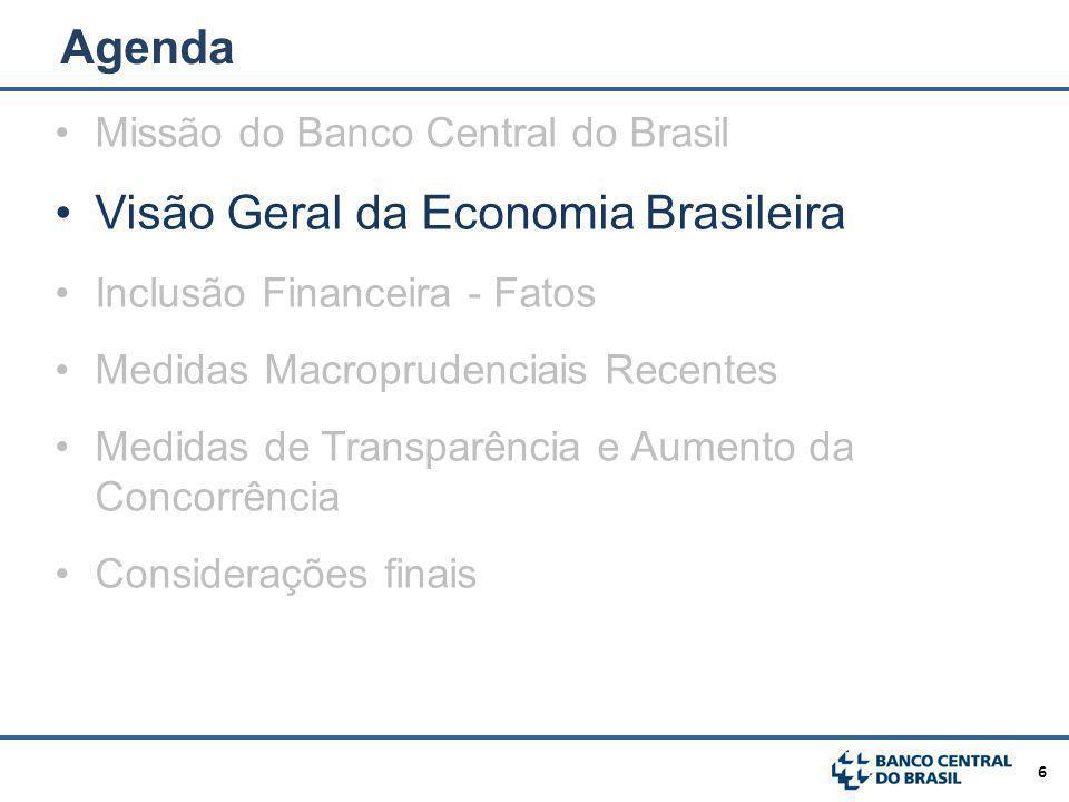 6 Missão do Banco Central do Brasil Visão Geral da Economia Brasileira Inclusão Financeira - Fatos Medidas Macroprudenciais Recentes Medidas de Transparência e Aumento da Concorrência Considerações finais Agenda