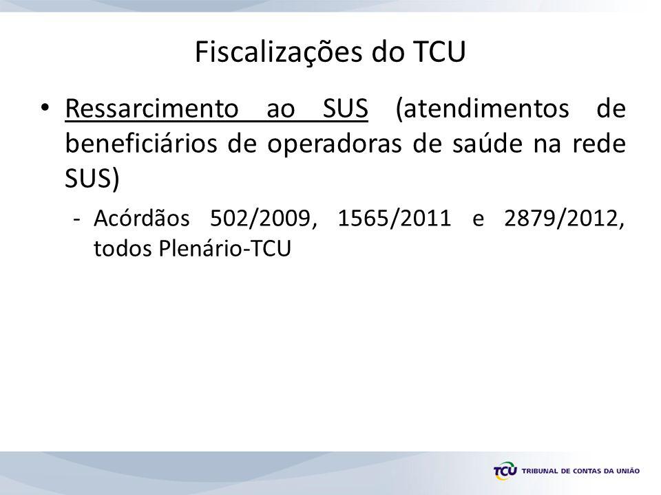 Fiscalizações do TCU Ressarcimento ao SUS (atendimentos de beneficiários de operadoras de saúde na rede SUS) -Acórdãos 502/2009, 1565/2011 e 2879/2012