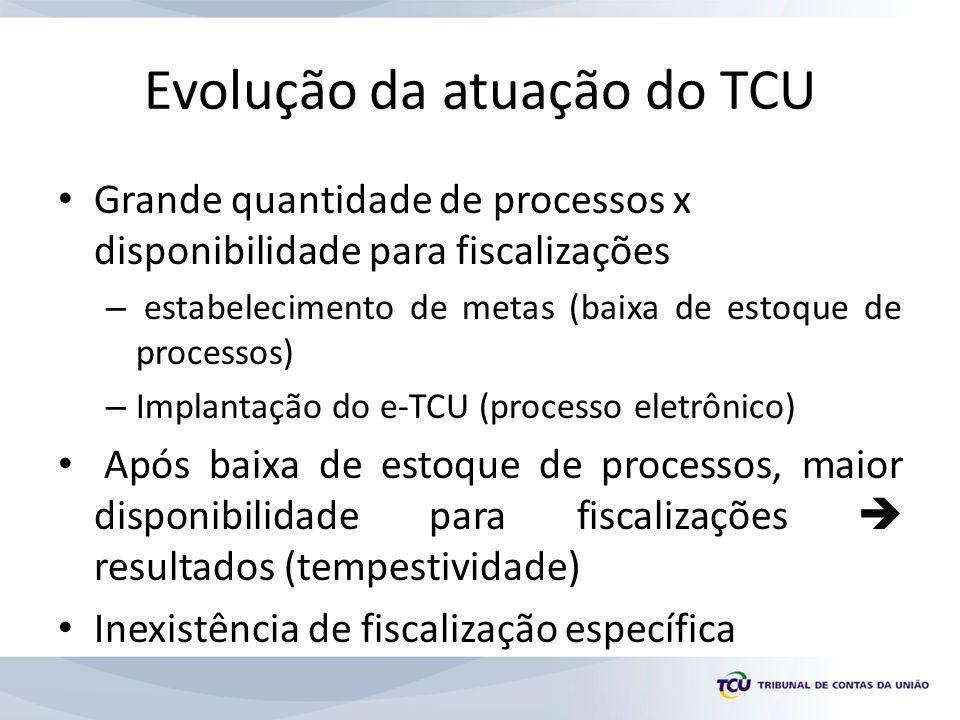 Evolução da atuação do TCU Grande quantidade de processos x disponibilidade para fiscalizações – estabelecimento de metas (baixa de estoque de processos) – Implantação do e-TCU (processo eletrônico) Após baixa de estoque de processos, maior disponibilidade para fiscalizações resultados (tempestividade) Inexistência de fiscalização específica