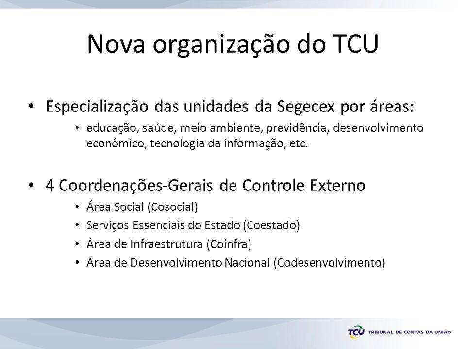 Nova organização do TCU Especialização das unidades da Segecex por áreas: educação, saúde, meio ambiente, previdência, desenvolvimento econômico, tecn
