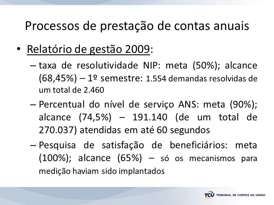 Processos de prestação de contas anuais Relatório de gestão 2009: – taxa de resolutividade NIP: meta (50%); alcance (68,45%) – 1º semestre: 1.554 demandas resolvidas de um total de 2.460 – Percentual do nível de serviço ANS: meta (90%); alcance (74,5%) – 191.140 (de um total de 270.037) atendidas em até 60 segundos – Pesquisa de satisfação de beneficiários: meta (100%); alcance (65%) – só os mecanismos para medição haviam sido implantados