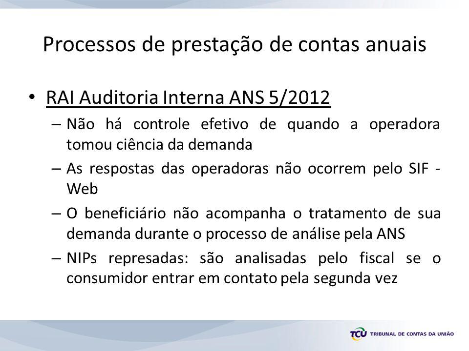 Processos de prestação de contas anuais RAI Auditoria Interna ANS 5/2012 – Não há controle efetivo de quando a operadora tomou ciência da demanda – As