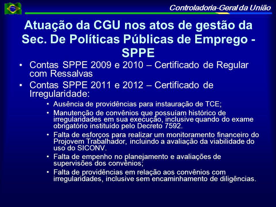 Controladoria-Geral da União Atuação da CGU nos atos de gestão da Sec.