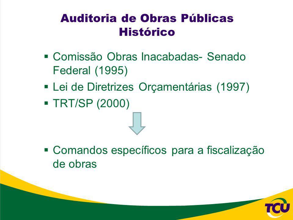 Auditoria de Obras Públicas Lei de Diretrizes Orçamentárias Classificação das irregularidades Referenciais de preçosPrazosCritérios de seleção