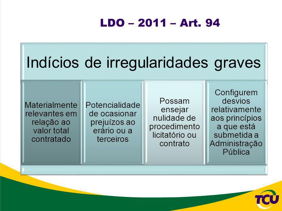 LDO 2011 - Limite custos unitários Art.127.