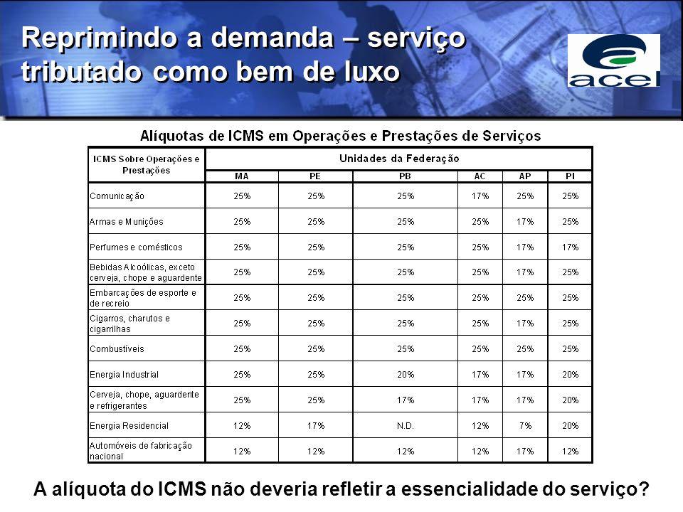 Reprimindo a demanda – serviço tributado como bem de luxo A alíquota do ICMS não deveria refletir a essencialidade do serviço?