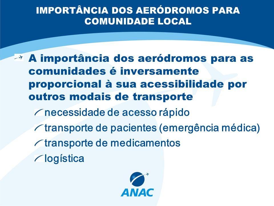 IMPORTÂNCIA DOS AERÓDROMOS PARA COMUNIDADE LOCAL A importância dos aeródromos para as comunidades é inversamente proporcional à sua acessibilidade por outros modais de transporte necessidade de acesso rápido transporte de pacientes (emergência médica) transporte de medicamentos logística