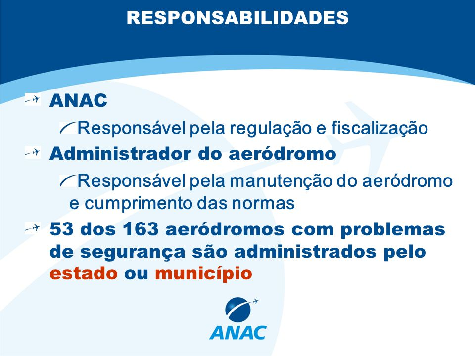 RESPONSABILIDADES ANAC Responsável pela regulação e fiscalização Administrador do aeródromo Responsável pela manutenção do aeródromo e cumprimento das normas 53 dos 163 aeródromos com problemas de segurança são administrados pelo estado ou município