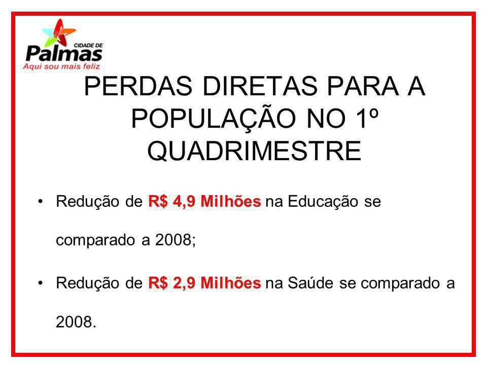 PERDAS DIRETAS PARA A POPULAÇÃO NO 1º QUADRIMESTRE Redução de R$ 4,9 Milhões na Educação se comparado a 2008; Redução de R$ 2,9 Milhões na Saúde se comparado a 2008.