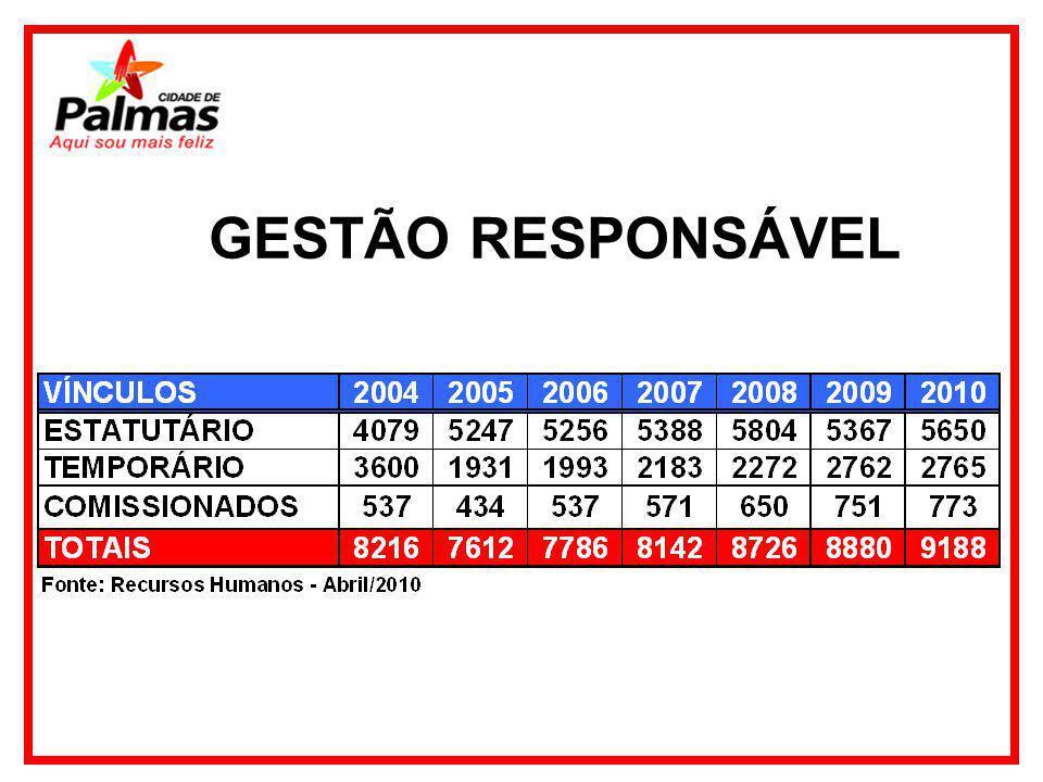 GESTÃO RESPONSÁVEL