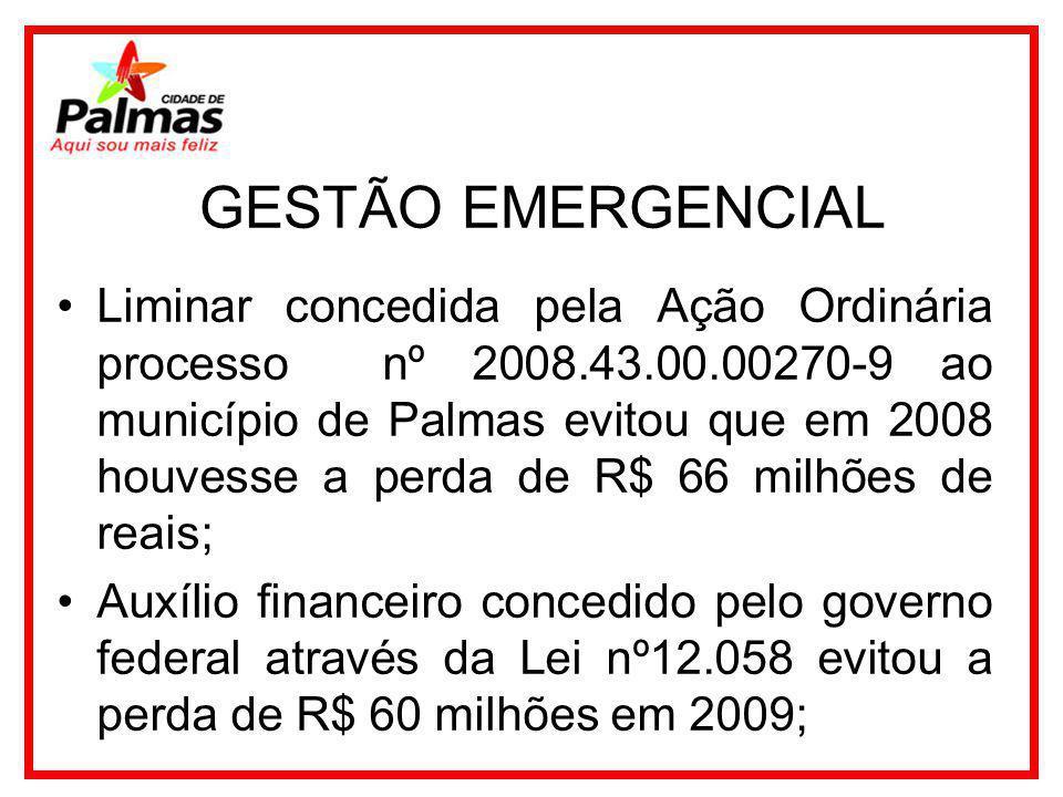 GESTÃO EMERGENCIAL Liminar concedida pela Ação Ordinária processo nº 2008.43.00.00270-9 ao município de Palmas evitou que em 2008 houvesse a perda de R$ 66 milhões de reais; Auxílio financeiro concedido pelo governo federal através da Lei nº12.058 evitou a perda de R$ 60 milhões em 2009;