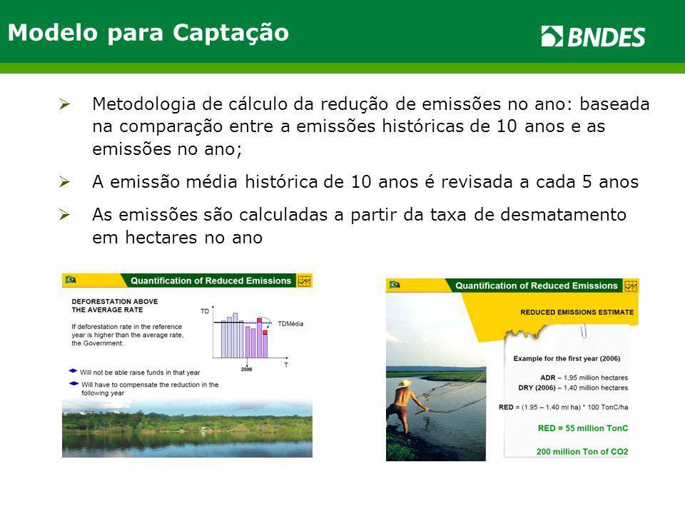Metodologia de cálculo da redução de emissões no ano: baseada na comparação entre a emissões históricas de 10 anos e as emissões no ano; A emissão méd