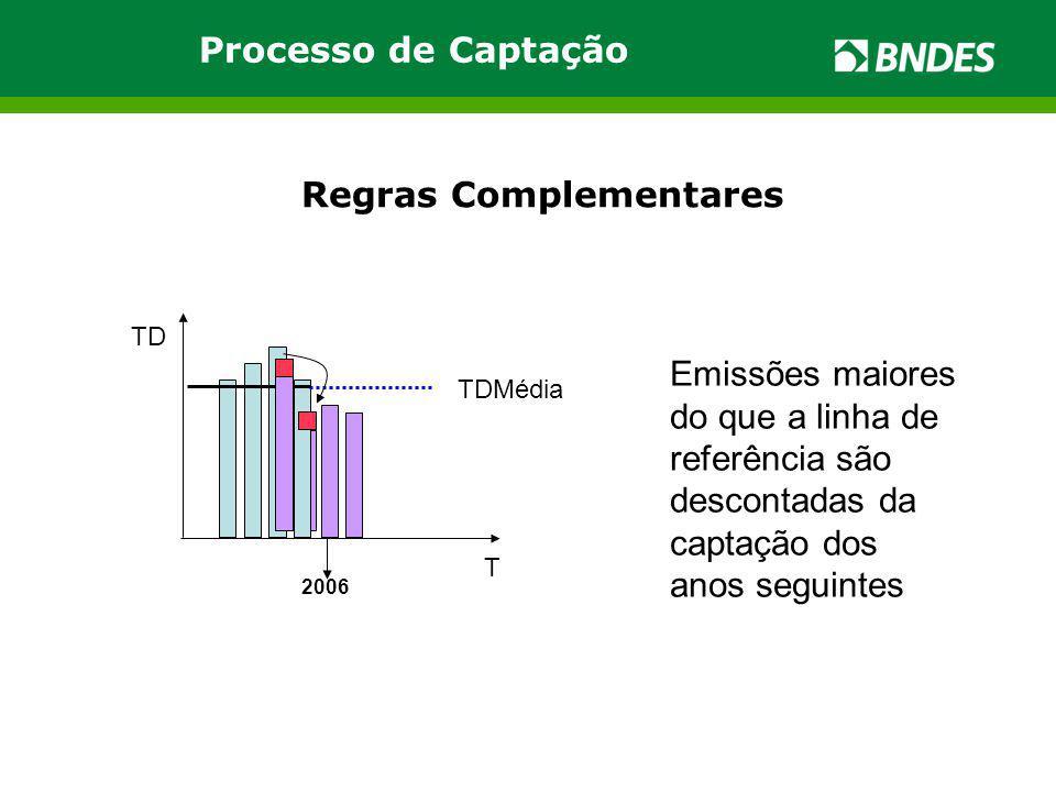 Emissões maiores do que a linha de referência são descontadas da captação dos anos seguintes TD T 2006 TDMédia Regras Complementares Processo de Capta