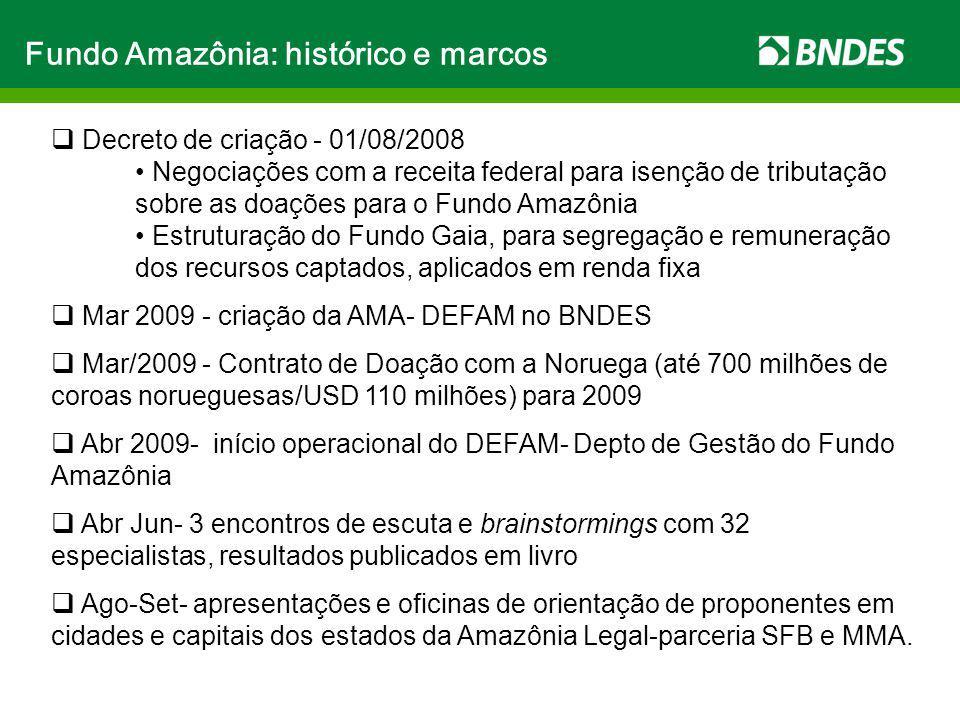 Fundo Amazônia: histórico e marcos Ago - Out 09 apresentações no exterior- África do Sul, Moçambique, Alemanha, França, Set/2009 - solicitação BNDES da primeira parcela de doação do governo norueguês, com base nas necessidades financeiras Out/2009 - Primeira doação do Governo da Noruega no valor de R$ 36,5 milhões (USD 20 milhões) Nov- Dez 09 - campanha publicitária folhetos, anúncios impressos e filme, marca e slogan FUNDO AMAZONIA- O Mundo Apóia.O Brasil cuida.