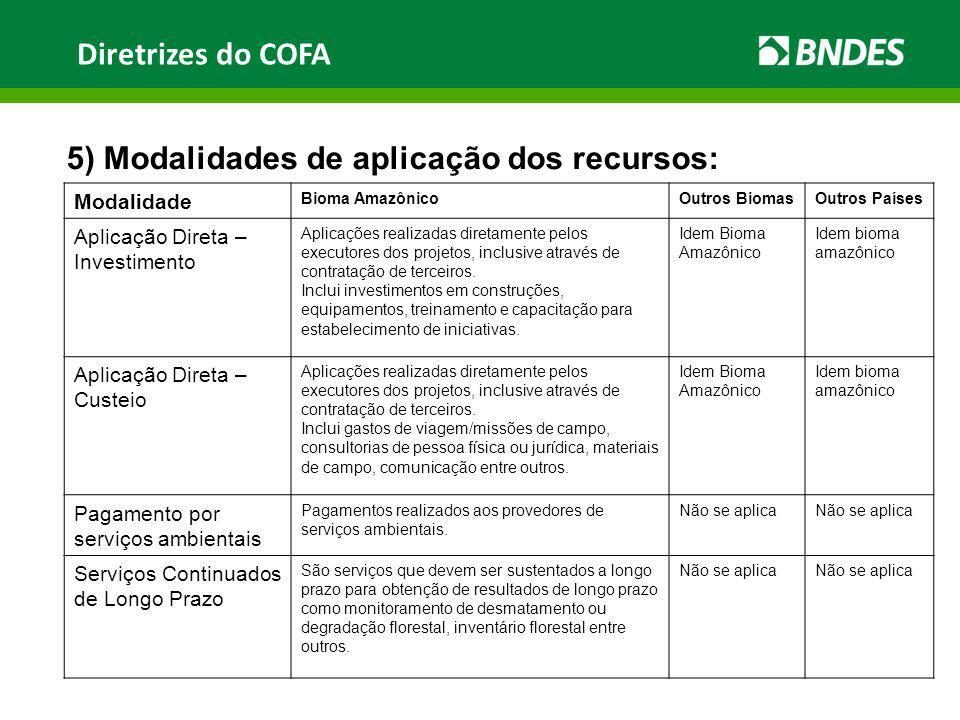 Diretrizes do COFA 5) Modalidades de aplicação dos recursos: Modalidade Bioma AmazônicoOutros BiomasOutros Países Aplicação Direta – Investimento Apli
