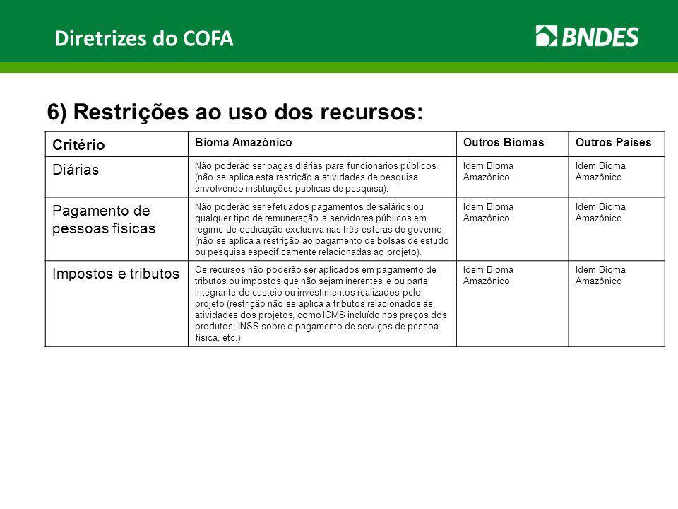 Diretrizes do COFA 6) Restrições ao uso dos recursos: Critério Bioma AmazônicoOutros BiomasOutros Países Diárias Não poderão ser pagas diárias para fu