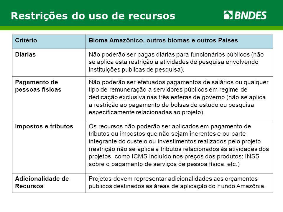 Restrições do uso de recursos CritérioBioma Amazônico, outros biomas e outros Países DiáriasNão poderão ser pagas diárias para funcionários públicos (