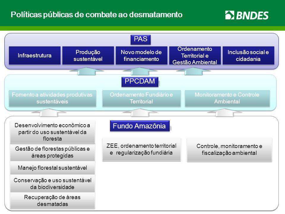 Políticas públicas de combate ao desmatamento Monitoramento e Controle Ambiental Ordenamento Fundiário e Territorial Fomento a atividades produtivas s