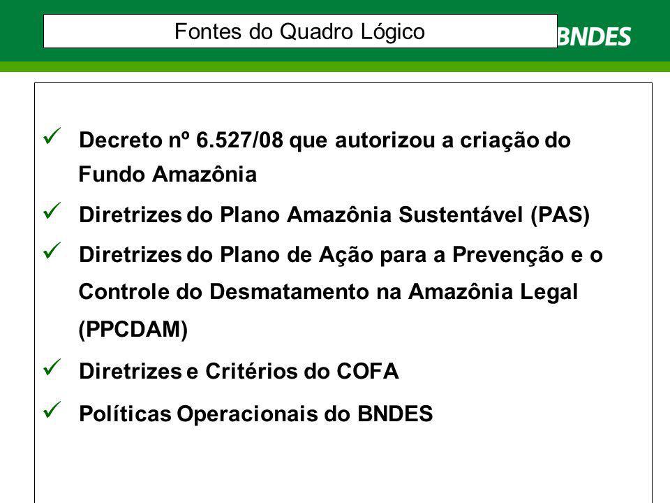 Fontes do Quadro Lógico Decreto nº 6.527/08 que autorizou a criação do Fundo Amazônia Diretrizes do Plano Amazônia Sustentável (PAS) Diretrizes do Pla