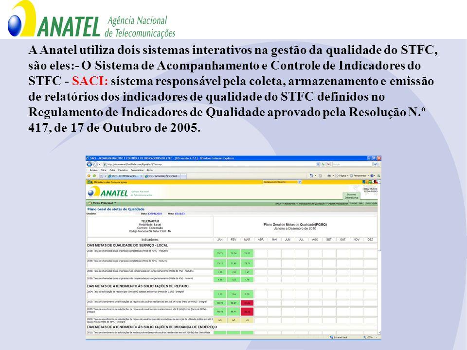 A Anatel utiliza dois sistemas interativos na gestão da qualidade do STFC, são eles:- O Sistema de Acompanhamento e Controle de Indicadores do STFC - SACI: sistema responsável pela coleta, armazenamento e emissão de relatórios dos indicadores de qualidade do STFC definidos no Regulamento de Indicadores de Qualidade aprovado pela Resolução N.º 417, de 17 de Outubro de 2005.