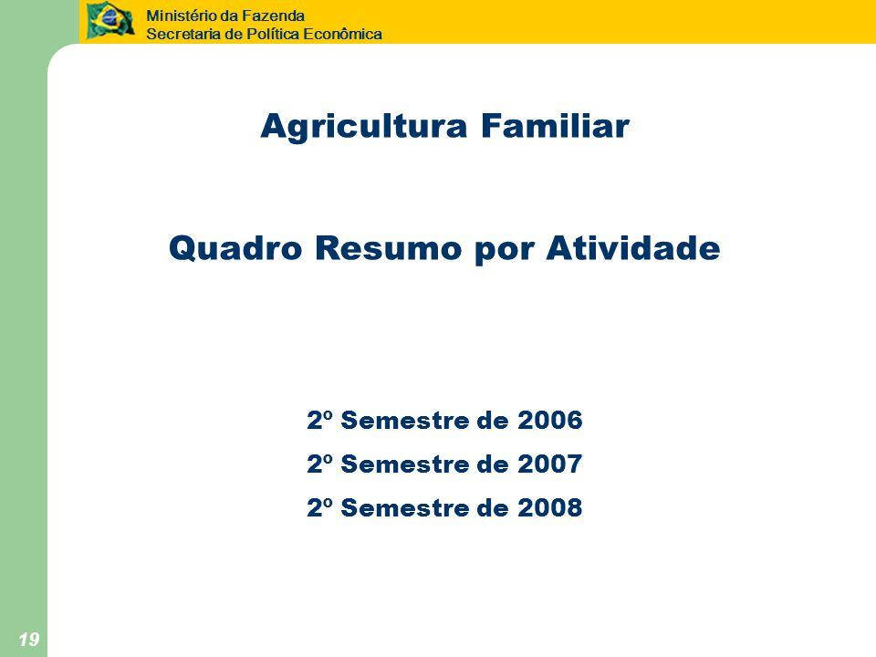 Ministério da Fazenda Secretaria de Política Econômica 19 Agricultura Familiar Quadro Resumo por Atividade 2º Semestre de 2006 2º Semestre de 2007 2º Semestre de 2008