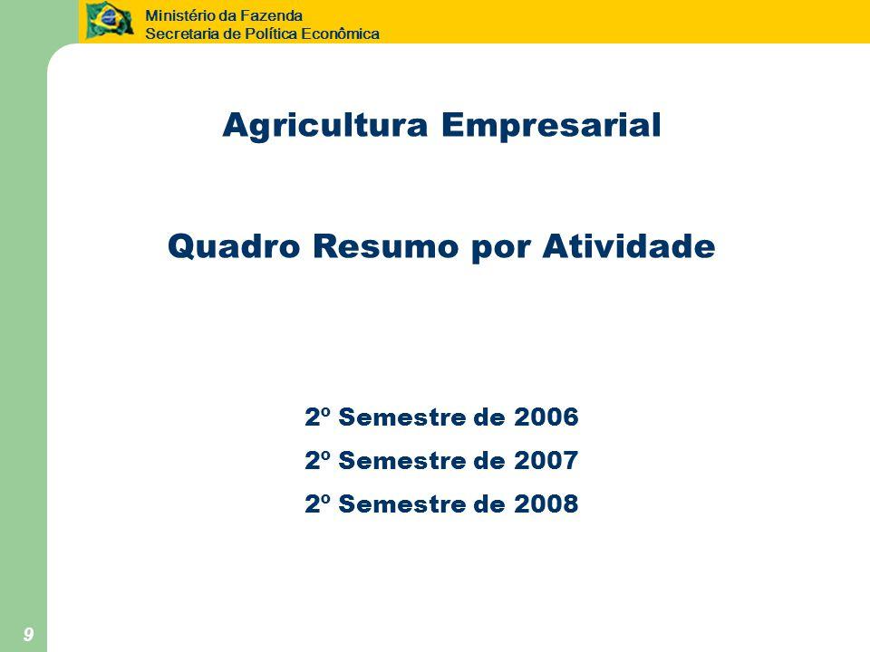 Ministério da Fazenda Secretaria de Política Econômica 20 A