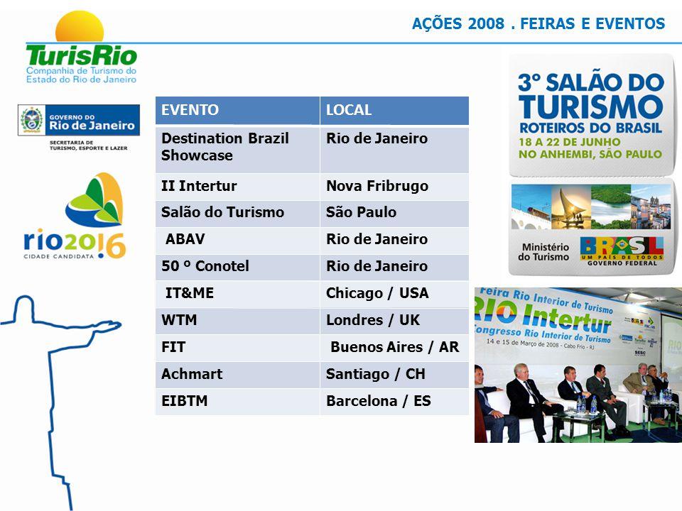 AÇÕES 2008.