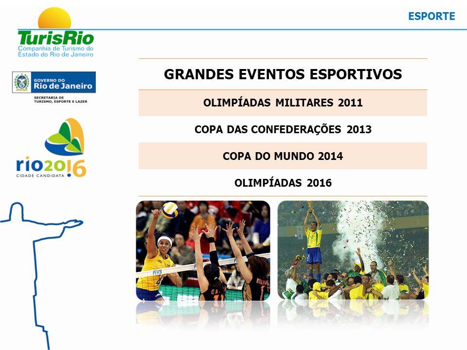 ESPORTE GRANDES EVENTOS ESPORTIVOS OLIMPÍADAS MILITARES 2011 COPA DAS CONFEDERAÇÕES 2013 COPA DO MUNDO 2014 OLIMPÍADAS 2016