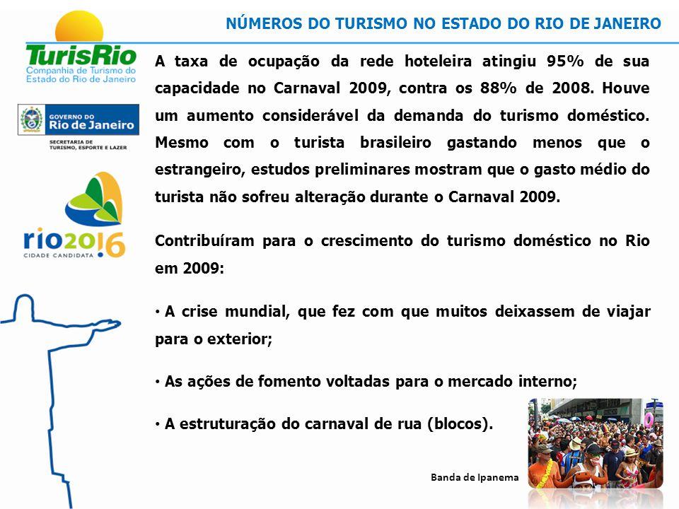 A taxa de ocupação da rede hoteleira atingiu 95% de sua capacidade no Carnaval 2009, contra os 88% de 2008.
