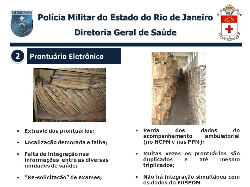 Prontuário Eletrônico Polícia Militar do Estado do Rio de Janeiro Diretoria Geral de Saúde Extravio dos prontuários; Localização demorada e falha; Fal