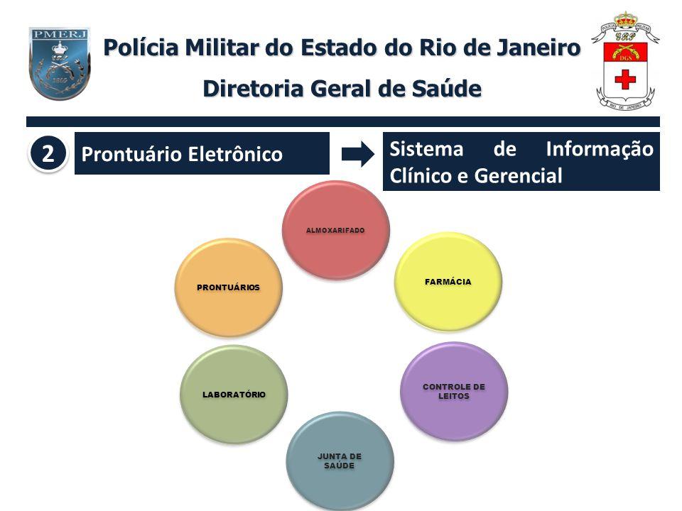 Polícia Militar do Estado do Rio de Janeiro Diretoria Geral de Saúde FARMÁCIA PRONTUÁRIOS LABORATÓRIO CONTROLE DE LEITOS CONTROLE DE LEITOS ALMOXARIFA