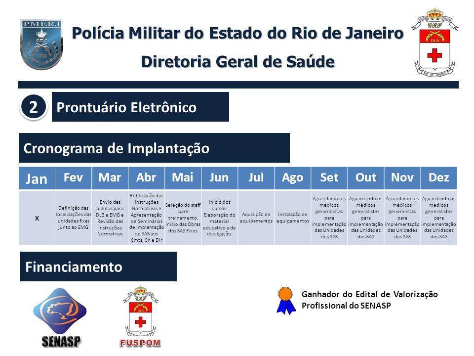 Polícia Militar do Estado do Rio de Janeiro Diretoria Geral de Saúde Jan FevMarAbrMaiJunJulAgoSetOutNovDez X Definição das localizações das unidades f