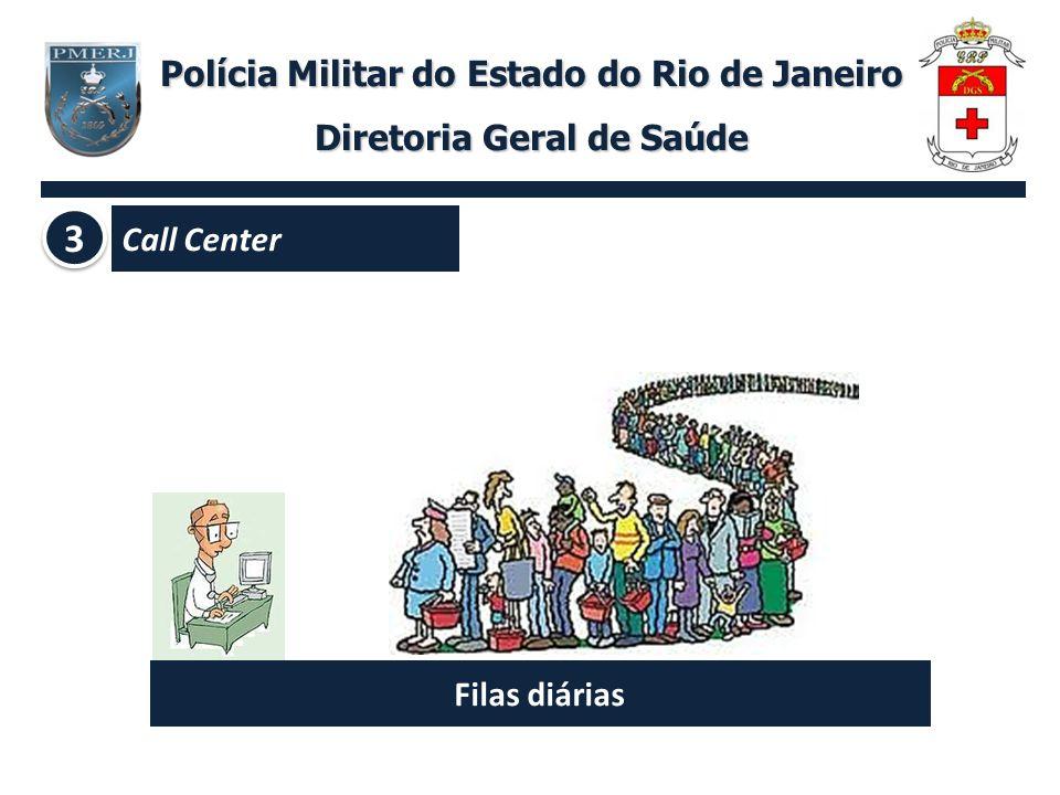 Polícia Militar do Estado do Rio de Janeiro Diretoria Geral de Saúde Call Center 3 3 Filas diárias